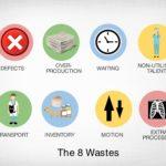 8 wastes presentation